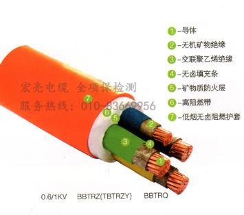 矿物绝缘柔性电缆-宏亮电缆厂家直销-北京