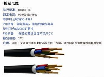 控制电缆-江苏天科线缆有限公司