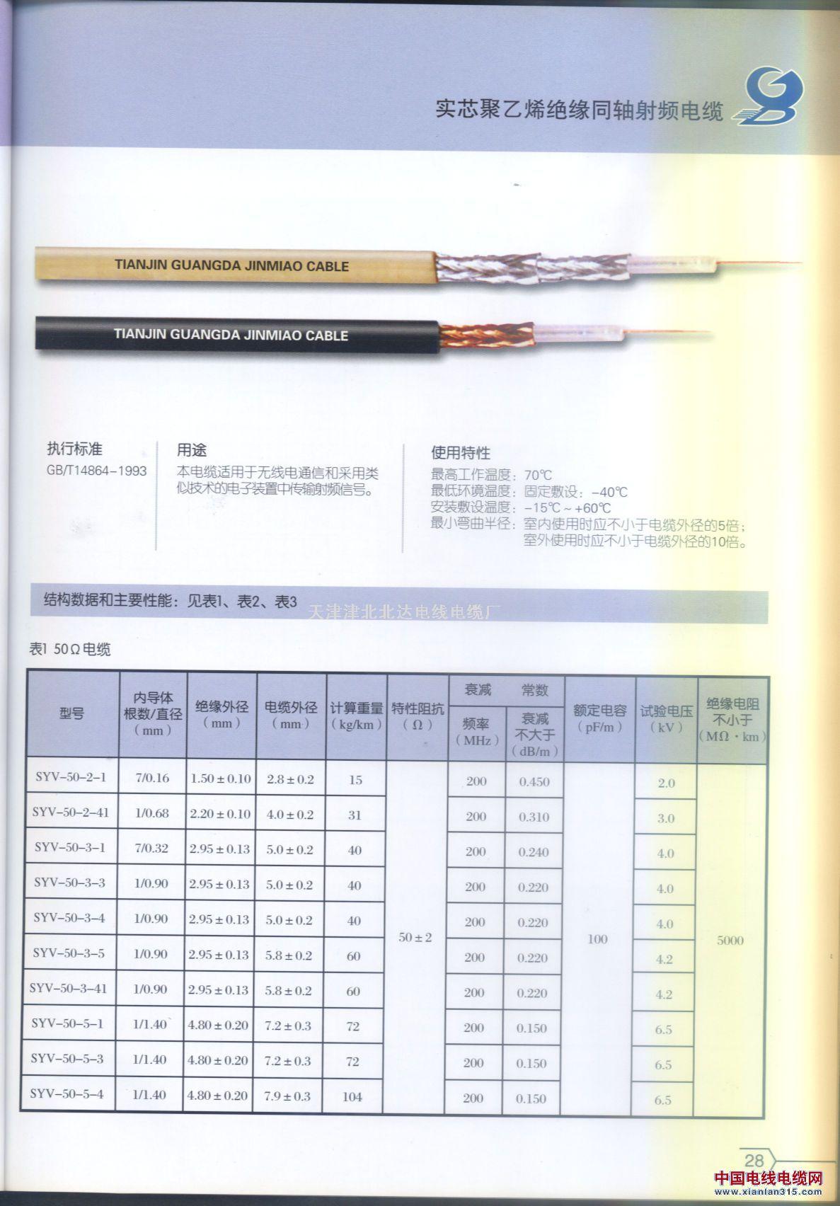 实芯聚乙烯绝缘同轴射频易胜博ysb88手机版产品图片展示