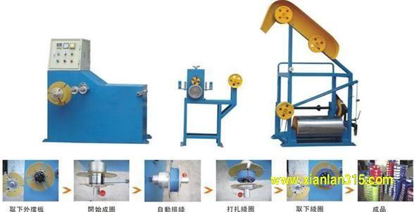 电线成圈机产品图片展示