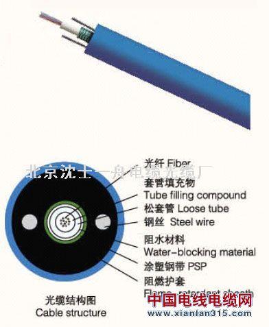 中心束管式矿用光缆MGTSV(2-12芯)产品图片展示