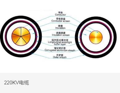 220KV易胜博ysb88手机版-太阳易胜博ysb88手机版产品图片展示