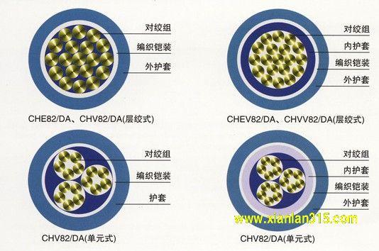 船用对称式通信易胜博ysb88手机版、船用控制易胜博ysb88手机版产品图片展示